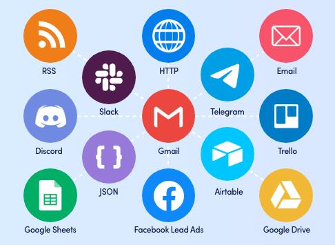 applications les plus populaires sur integromat